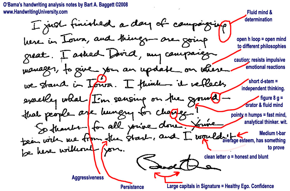 Handwriting Analysis Lessons (Free)